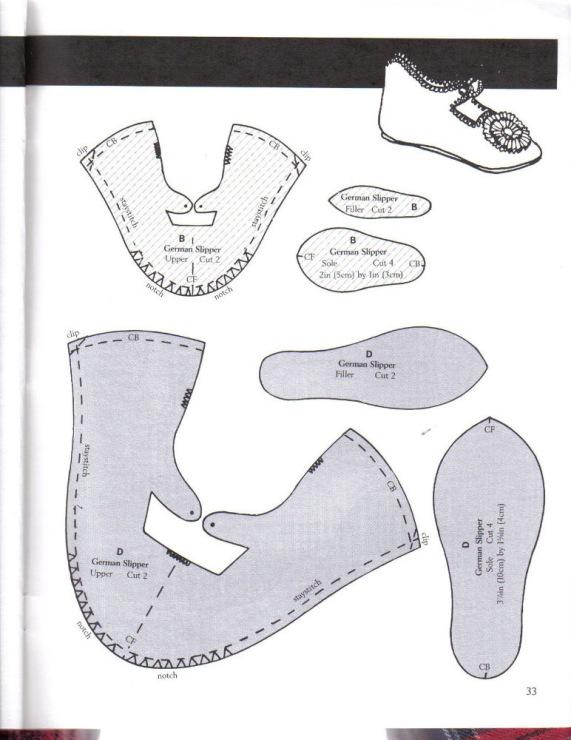Ботинки для текстильной куклы своими руками выкройки 31