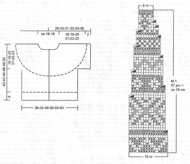 Круглая кокетка с орнаментом спицами схемы