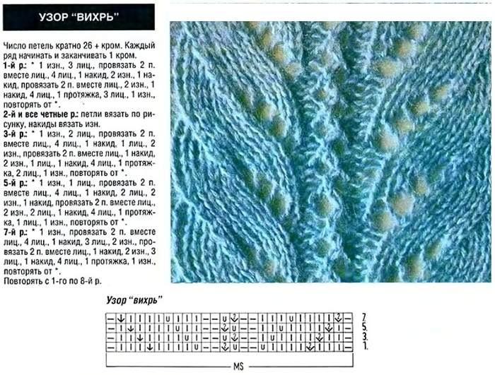 Ажурные узоры косы спицами схемы с описанием и