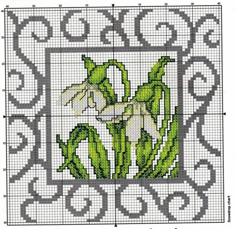 Схемы вышивки для миниатюр 32