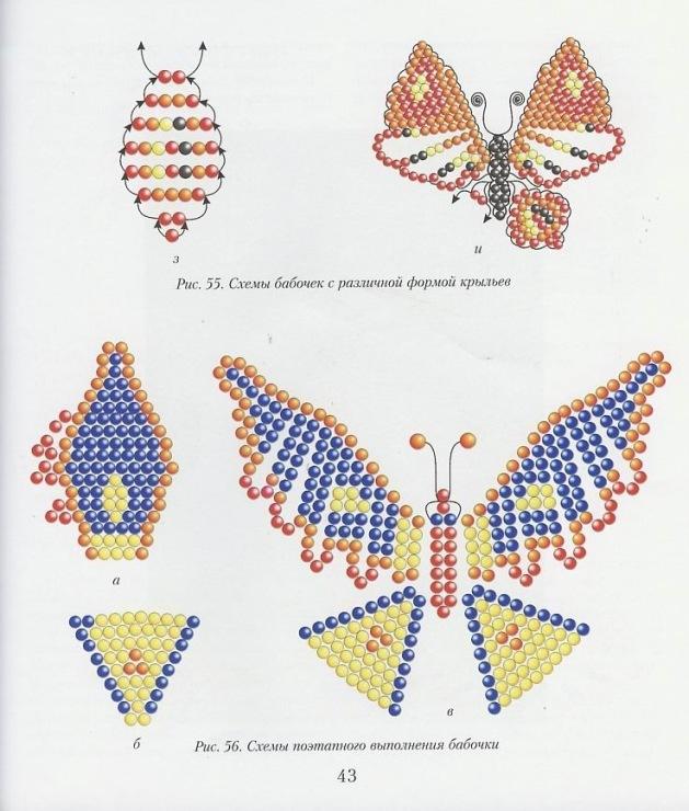 Поделки из бисера с насекомыми